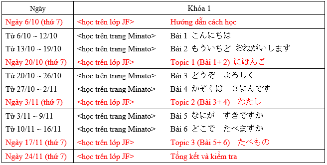 HCMC Tuyển sinh lớp A1+minato